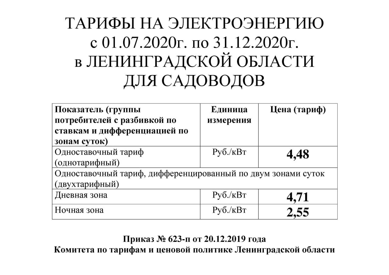 Тарифы петербургская сбытовая компания официальный сайт официальный сайт согаз страховая компания хабаровск